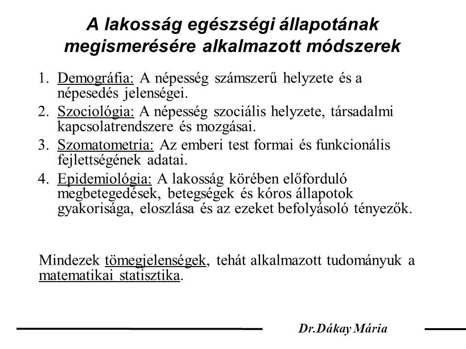 2006-ban Magyarországon 99 850 élveszületés, 131 500 haláleset, tehát a természetes fogyás (mely a migrációt figyelmen kívül hagyja): 31 650 fő, de a nemzetközi vándorlás pozitív egyenlege miatt csak kb.
