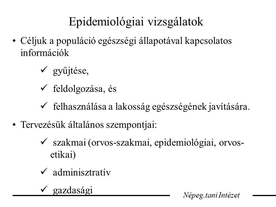 Népeg.tani Intézet Epidemiológiai vizsgálatok •Céljuk a populáció egészségi állapotával kapcsolatos információk  gyűjtése,  feldolgozása, és  felhasználása a lakosság egészségének javítására.