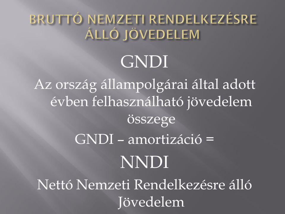 GNDI Az ország állampolgárai által adott évben felhasználható jövedelem összege GNDI – amortizáció = NNDI Nettó Nemzeti Rendelkezésre álló Jövedelem