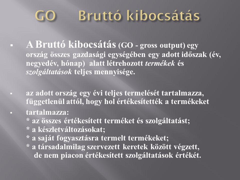  A Bruttó kibocsátás (GO - gross output) egy ország összes gazdasági egységében egy adott időszak (év, negyedév, hónap) alatt létrehozott termékek és szolgáltatások teljes mennyisége.