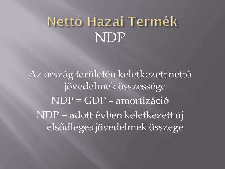 NDP Az ország területén keletkezett nettó jövedelmek összessége NDP = GDP – amortizáció NDP = adott évben keletkezett új elsődleges jövedelmek összege