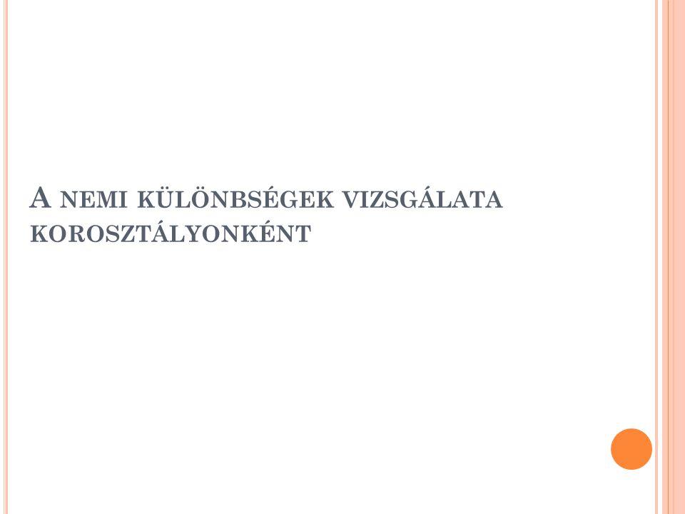A NEMI KÜLÖNBSÉGEK VIZSGÁLATA KOROSZTÁLYONKÉNT