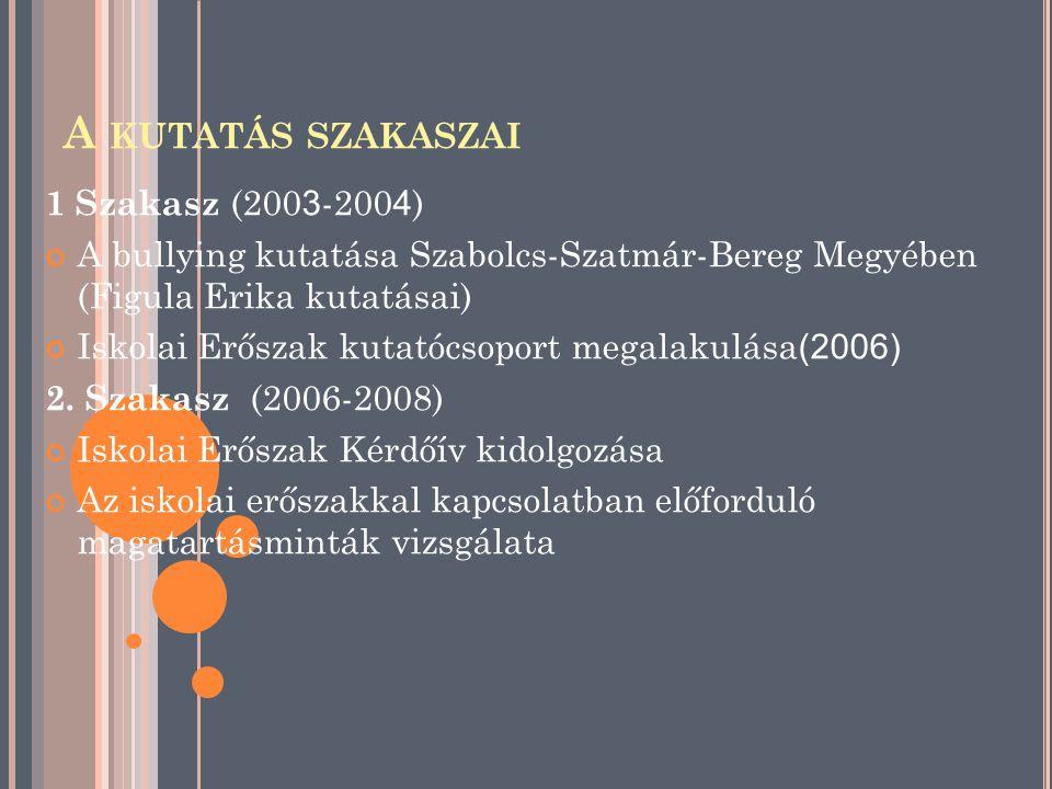 A KUTATÁS SZAKASZAI 1 Szakasz (200 3 -200 4 ) A bullying kutatása Szabolcs-Szatmár-Bereg Megyében (Figula Erika kutatásai) Iskolai Erőszak kutatócsopo