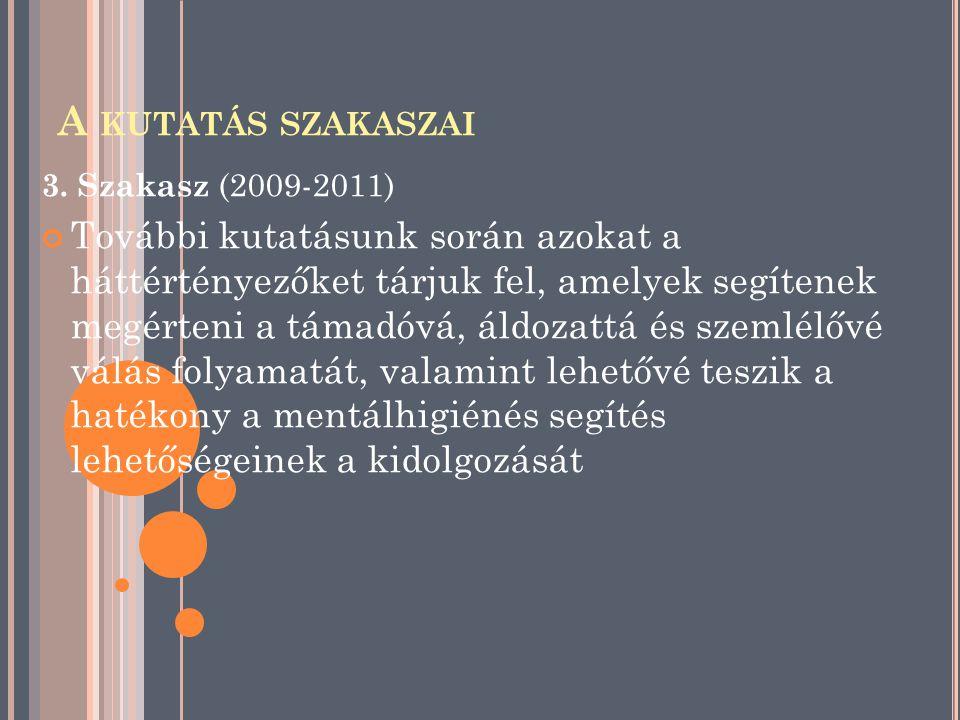 A KUTATÁS SZAKASZAI 3. Szakasz (2009-2011) További kutatásunk során azokat a háttértényezőket tárjuk fel, amelyek segítenek megérteni a támadóvá, áldo