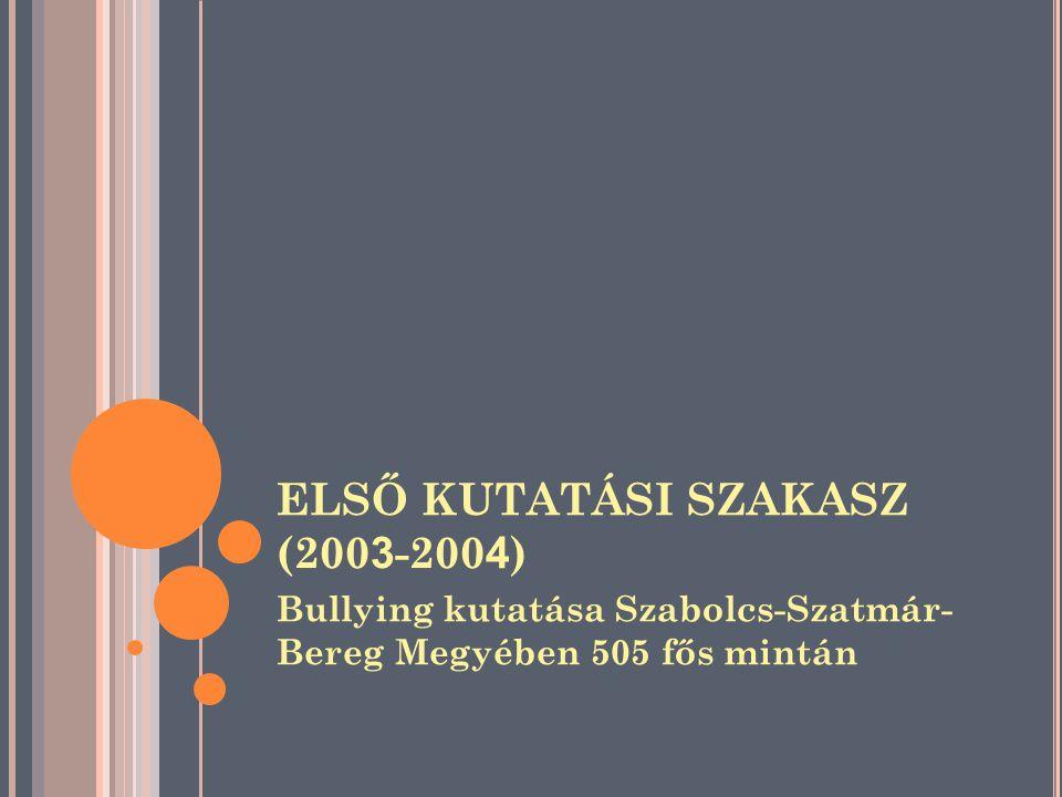 Bullying kutatása Szabolcs-Szatmár- Bereg Megyében 505 fős mintán ELSŐ KUTATÁSI SZAKASZ (200 3 -200 4 )