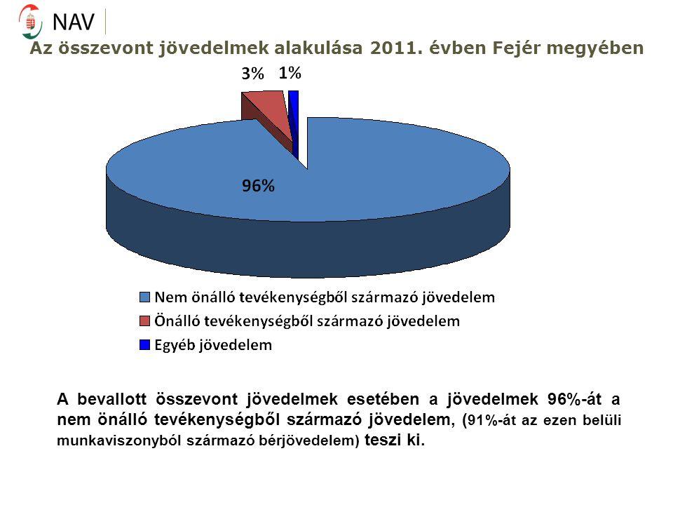 Az összevont jövedelmek alakulása 2011. évben Fejér megyében A bevallott összevont jövedelmek esetében a jövedelmek 96%-át a nem önálló tevékenységből