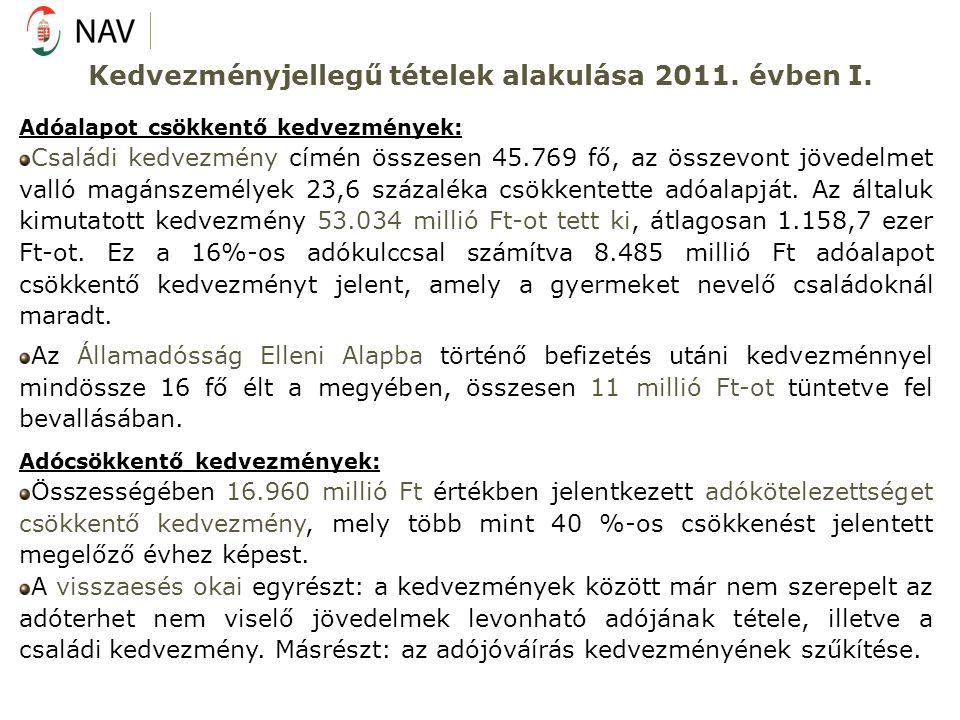 Kedvezményjellegű tételek alakulása 2011. évben I. Adóalapot csökkentő kedvezmények: Családi kedvezmény címén összesen 45.769 fő, az összevont jövedel