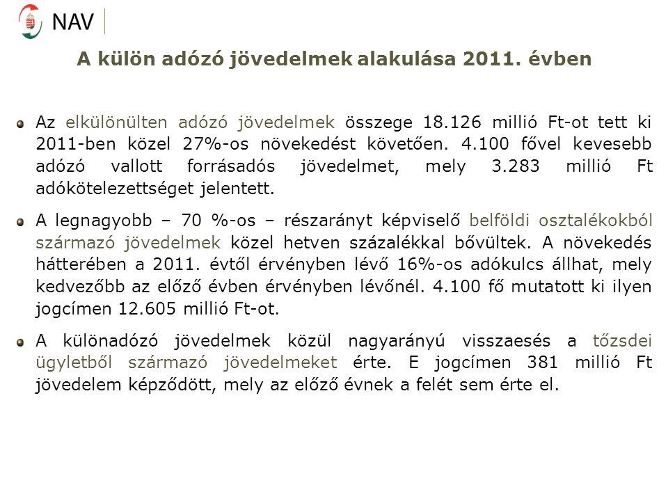 A külön adózó jövedelmek alakulása 2011. évben Az elkülönülten adózó jövedelmek összege 18.126 millió Ft-ot tett ki 2011-ben közel 27%-os növekedést k