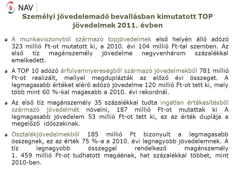Személyi jövedelemadó bevallásban kimutatott TOP jövedelmek 2011. évben A munkaviszonyból származó topjövedelmek első helyén álló adózó 323 millió Ft-