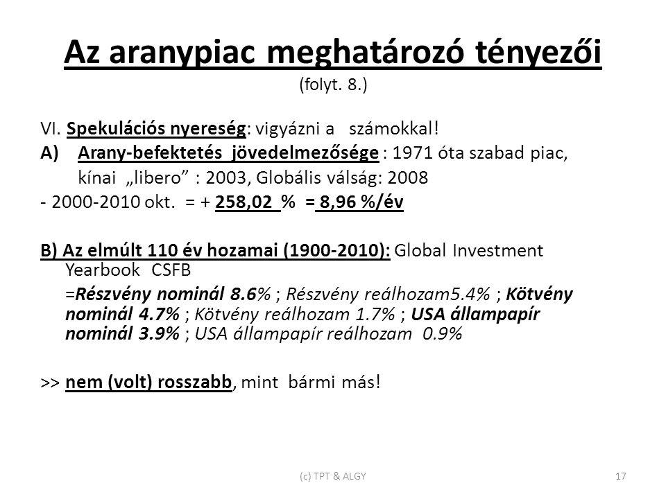 Az aranypiac meghatározó tényezői (folyt. 8.) VI.