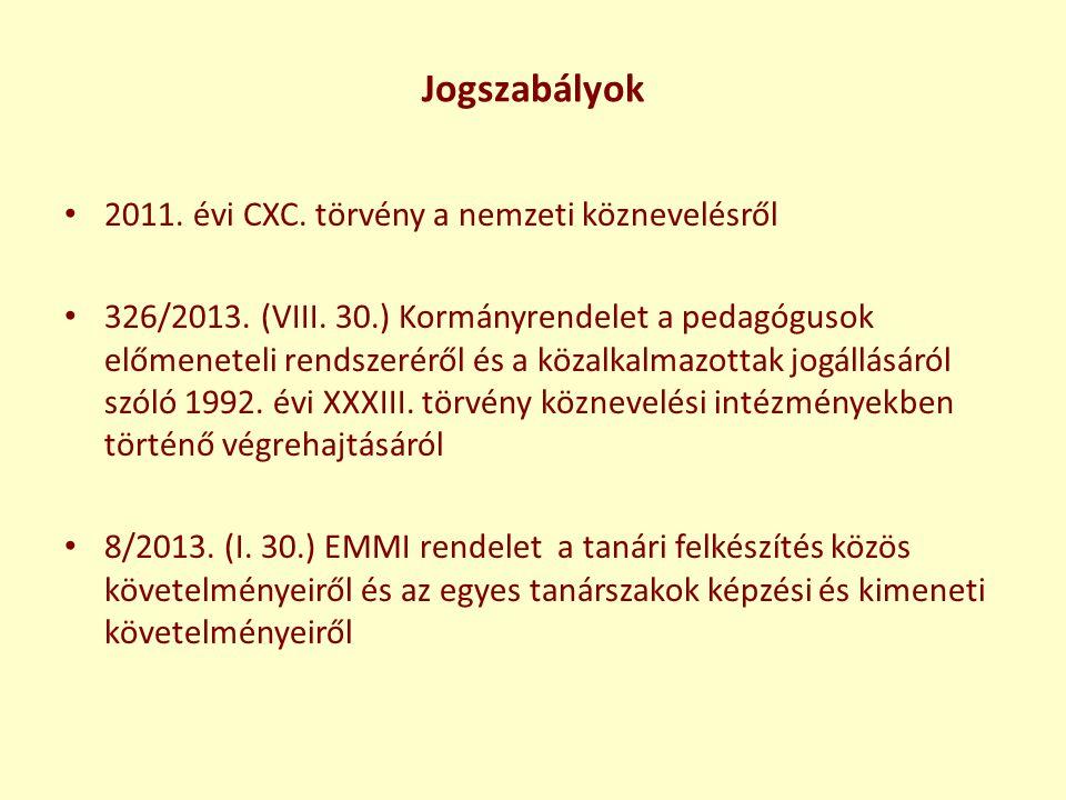 Jogszabályok • 2011. évi CXC. törvény a nemzeti köznevelésről • 326/2013. (VIII. 30.) Kormányrendelet a pedagógusok előmeneteli rendszeréről és a köza
