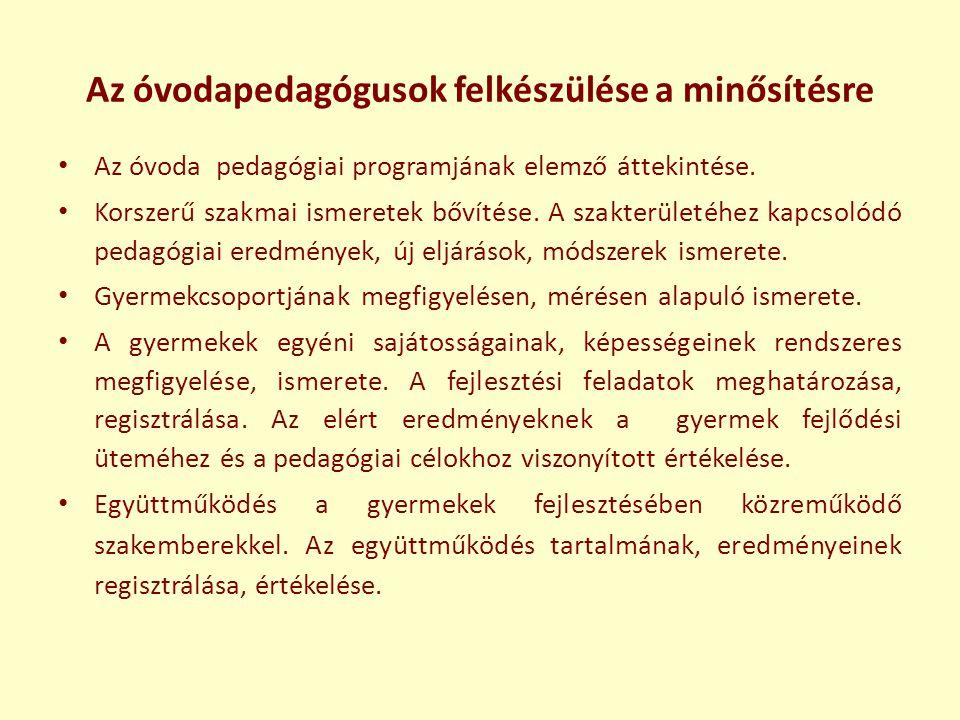 Az óvodapedagógusok felkészülése a minősítésre • Az óvoda pedagógiai programjának elemző áttekintése. • Korszerű szakmai ismeretek bővítése. A szakter