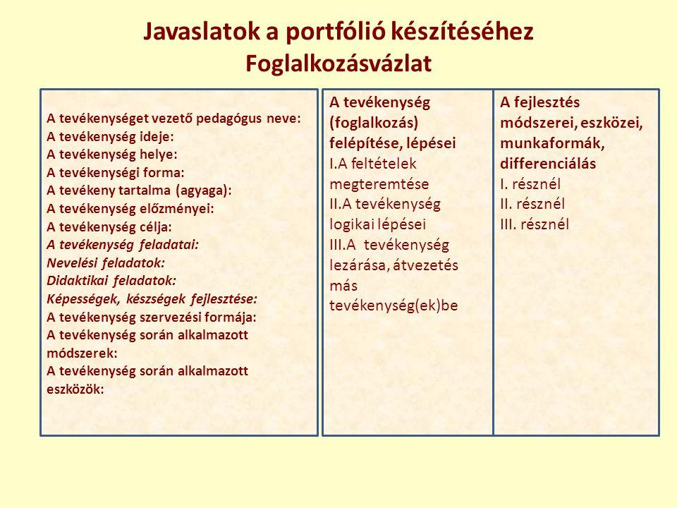 Javaslatok a portfólió készítéséhez Foglalkozásvázlat A tevékenység (foglalkozás) felépítése, lépései I.A feltételek megteremtése II.A tevékenység log