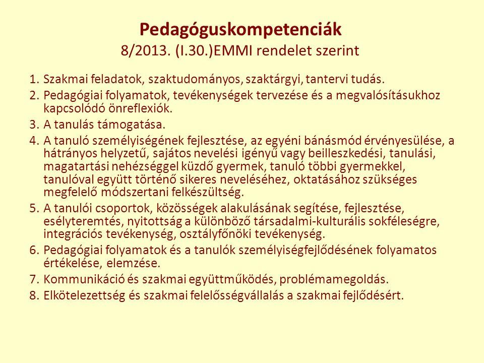 Pedagóguskompetenciák 8/2013. (I.30.)EMMI rendelet szerint 1.Szakmai feladatok, szaktudományos, szaktárgyi, tantervi tudás. 2.Pedagógiai folyamatok, t