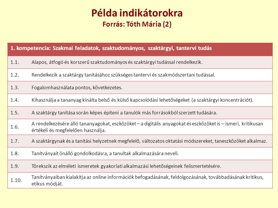 1. kompetencia: Szakmai feladatok, szaktudományos, szaktárgyi, tantervi tudás 1.1.Alapos, átfogó és korszerű szaktudományos és szaktárgyi tudással ren