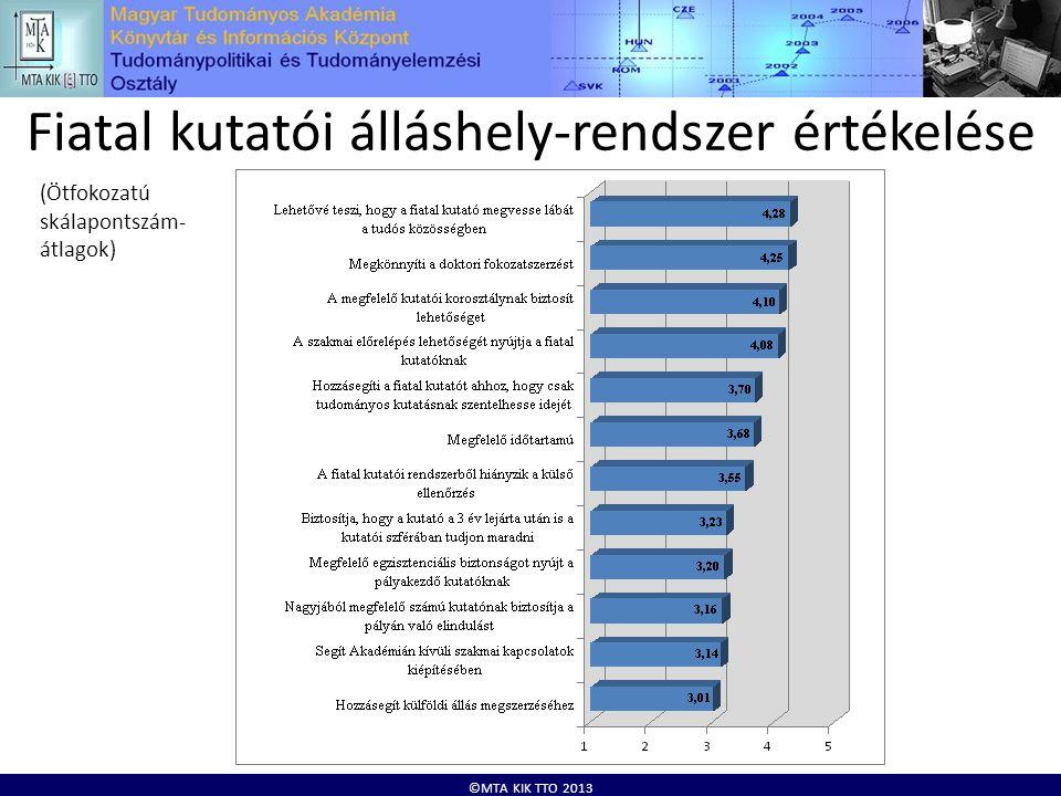 ©MTA KIK TTO 2013 Fiatal kutatói álláshely-rendszer értékelése (Ötfokozatú skálapontszám- átlagok)