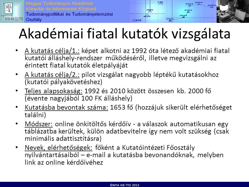 ©MTA KIK TTO 2013 Akadémiai fiatal kutatók vizsgálata • A kutatás célja/1.: képet alkotni az 1992 óta létező akadémiai fiatal kutatói álláshely-rendszer működéséről, illetve megvizsgálni az érintett fiatal kutatók életpályáját • A kutatás célja/2.: pilot vizsgálat nagyobb léptékű kutatásokhoz (kutatói pályakövetéshez) • Teljes alapsokaság: 1992 és 2010 között összesen kb.