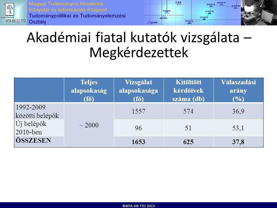 ©MTA KIK TTO 2013 Akadémiai fiatal kutatók vizsgálata – Megkérdezettek Teljes alapsokaság (fő) Vizsgálat alapsokasága (fő) Kitöltött kérdőívek száma (db) Válaszadási arány (%) 1992-2009 közötti belépők ~ 2000 155757436,9 Új belépők 2010-ben 965153,1 ÖSSZESEN 165362537,8