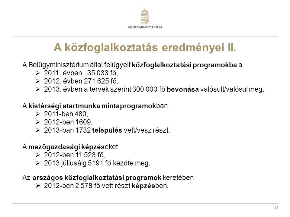 11 A közfoglalkoztatás eredményei II. A Belügyminisztérium által felügyelt közfoglalkoztatási programokba a  2011. évben 35 033 fő,  2012. évben 271