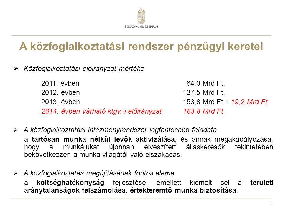 4 A közfoglalkoztatási rendszer pénzügyi keretei  Közfoglalkoztatási előirányzat mértéke 2011. évben 64,0 Mrd Ft, 2012. évben 137,5 Mrd Ft, 2013. évb