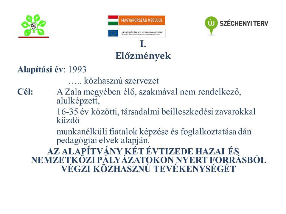 I. Előzmények Alapítási év: 1993 …..
