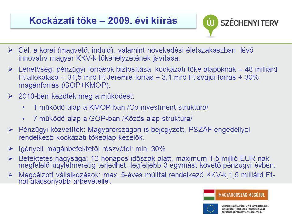  Cél: a korai (magvető, induló), valamint növekedési életszakaszban lévő innovatív magyar KKV-k tőkehelyzetének javítása.