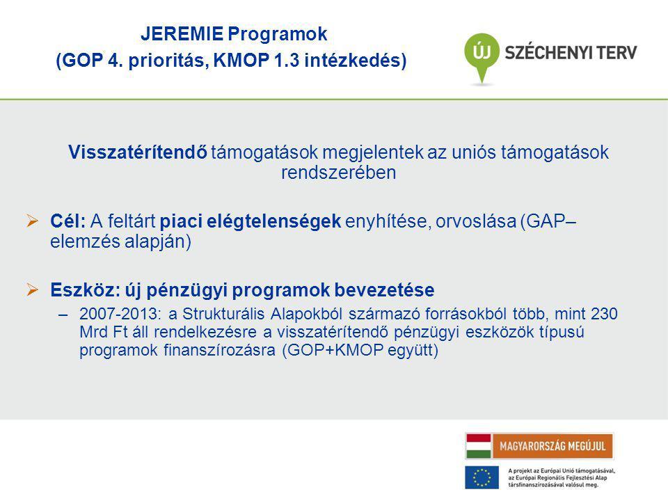 Visszatérítendő támogatások megjelentek az uniós támogatások rendszerében  Cél: A feltárt piaci elégtelenségek enyhítése, orvoslása (GAP– elemzés alapján)  Eszköz: új pénzügyi programok bevezetése –2007-2013: a Strukturális Alapokból származó forrásokból több, mint 230 Mrd Ft áll rendelkezésre a visszatérítendő pénzügyi eszközök típusú programok finanszírozásra (GOP+KMOP együtt) JEREMIE Programok (GOP 4.