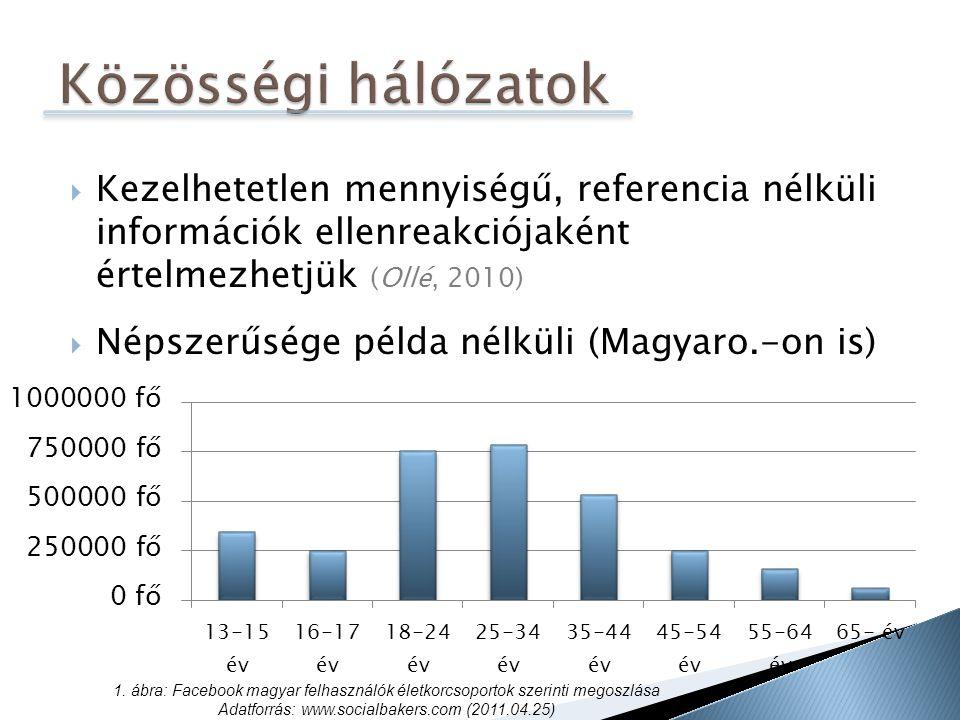  Kezelhetetlen mennyiségű, referencia nélküli információk ellenreakciójaként értelmezhetjük (Ollé, 2010)  Népszerűsége példa nélküli (Magyaro.-on is) 1.