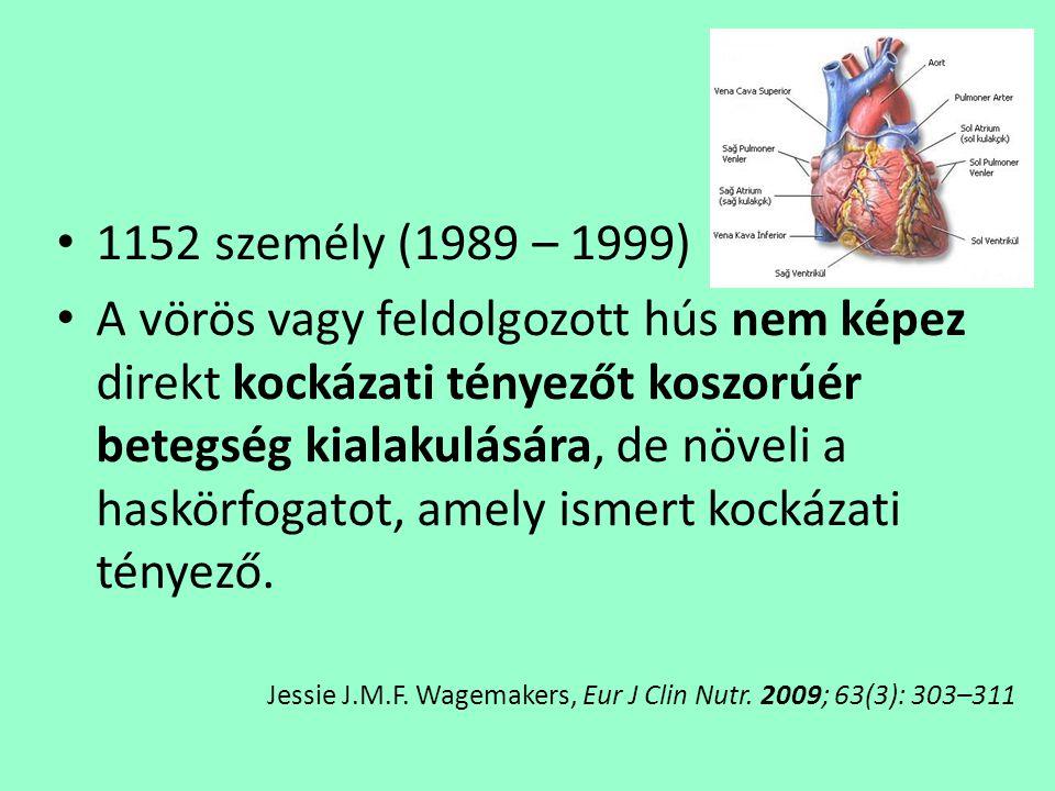 • 1152 személy (1989 – 1999) • A vörös vagy feldolgozott hús nem képez direkt kockázati tényezőt koszorúér betegség kialakulására, de növeli a haskörfogatot, amely ismert kockázati tényező.