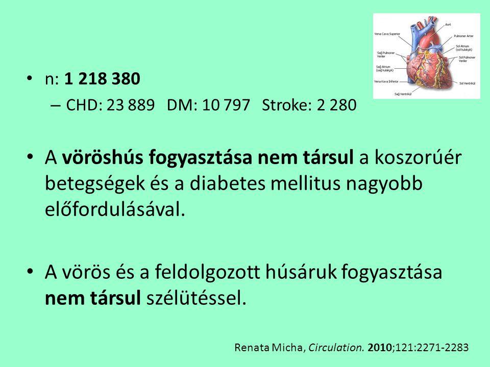 • n: 1 218 380 – CHD: 23 889 DM: 10 797 Stroke: 2 280 • A vöröshús fogyasztása nem társul a koszorúér betegségek és a diabetes mellitus nagyobb előfordulásával.
