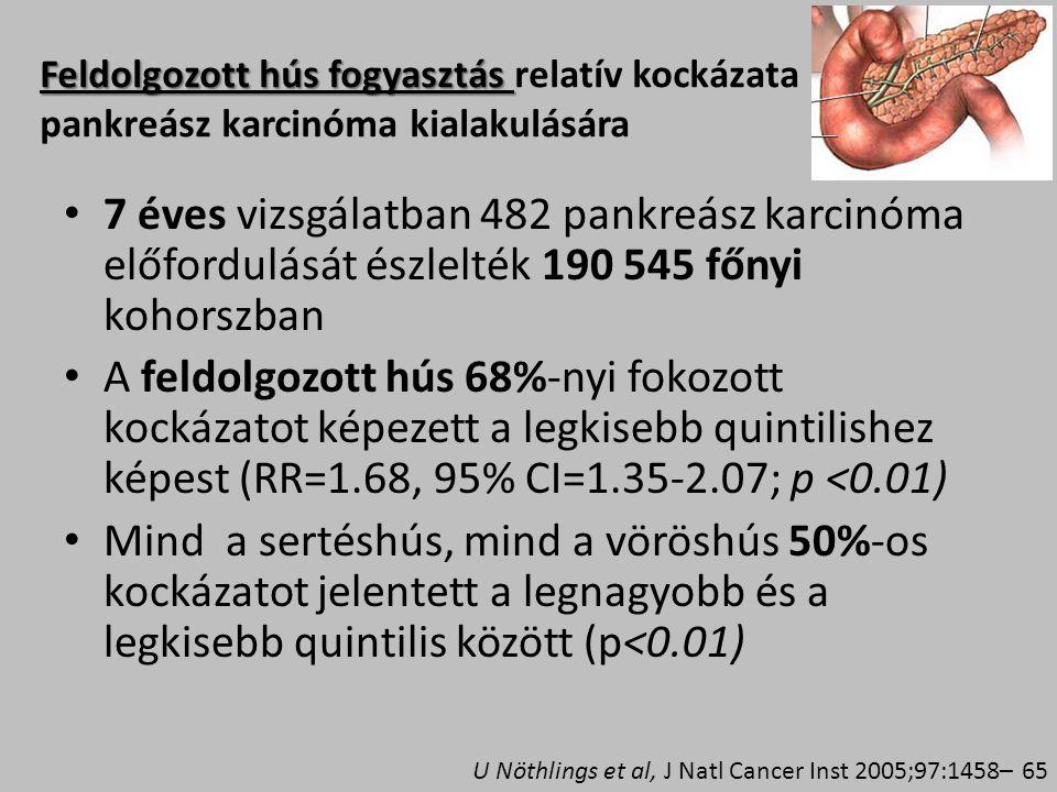 Feldolgozott hús fogyasztás Feldolgozott hús fogyasztás relatív kockázata pankreász karcinóma kialakulására • 7 éves vizsgálatban 482 pankreász karcinóma előfordulását észlelték 190 545 főnyi kohorszban • A feldolgozott hús 68%-nyi fokozott kockázatot képezett a legkisebb quintilishez képest (RR=1.68, 95% CI=1.35-2.07; p <0.01) • Mind a sertéshús, mind a vöröshús 50%-os kockázatot jelentett a legnagyobb és a legkisebb quintilis között (p<0.01) U Nöthlings et al, J Natl Cancer Inst 2005;97:1458– 65
