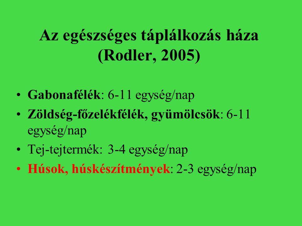 Az egészséges táplálkozás háza (Rodler, 2005) •Gabonafélék: 6-11 egység/nap •Zöldség-főzelékfélék, gyümölcsök: 6-11 egység/nap •Tej-tejtermék: 3-4 egység/nap •Húsok, húskészítmények: 2-3 egység/nap