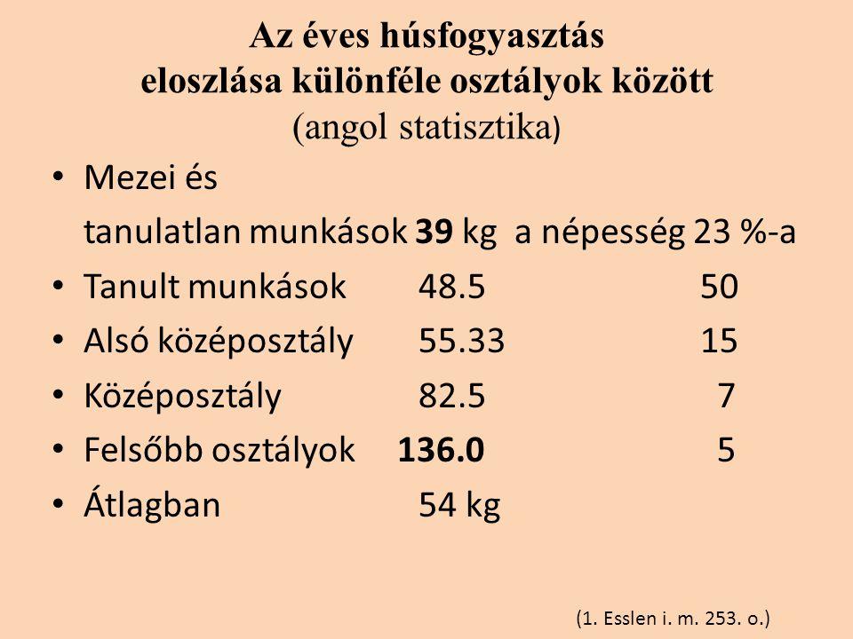 Az éves húsfogyasztás eloszlása különféle osztályok között (angol statisztika ) • Mezei és tanulatlan munkások 39 kg a népesség 23 %-a • Tanult munkások 48.5 50 • Alsó középosztály 55.33 15 • Középosztály 82.5 7 • Felsőbb osztályok 136.0 5 • Átlagban 54 kg (1.