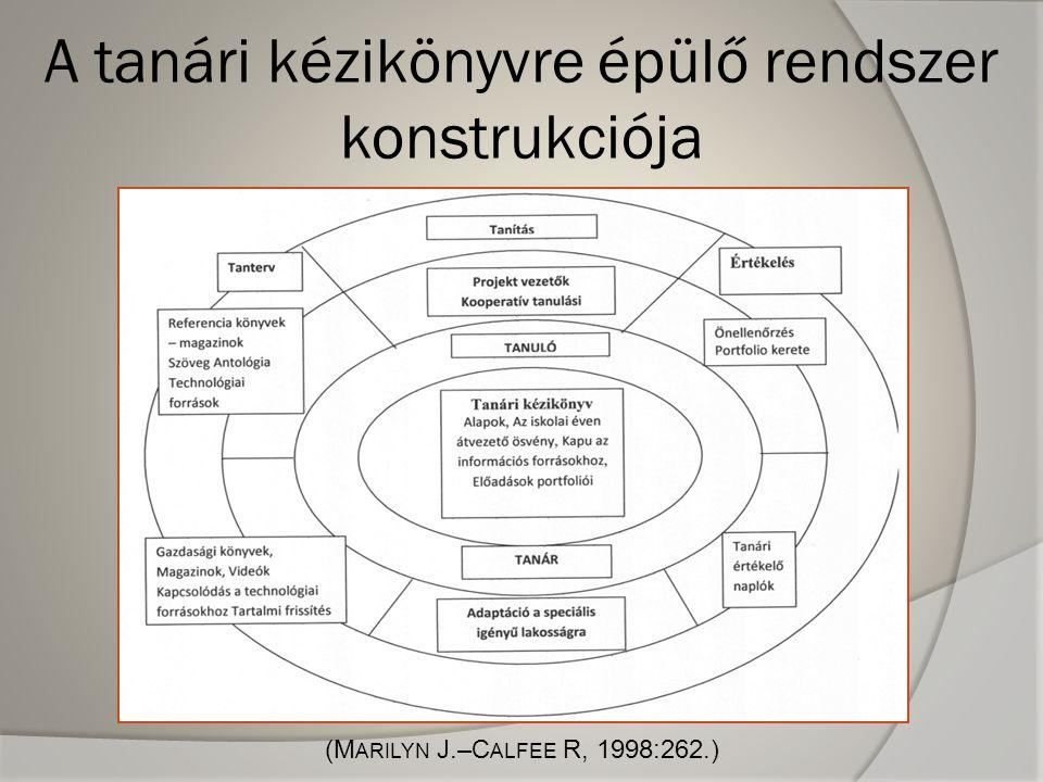 (M ARILYN J.–C ALFEE R, 1998:262.) A tanári kézikönyvre épülő rendszer konstrukciója