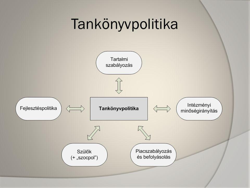 Tankönyvpolitika