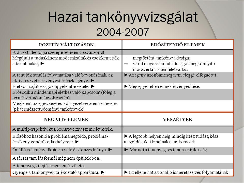 Hazai tankönyvvizsgálat 2004-2007 POZITÍV VÁLTOZÁSOKERŐSÍTENDŐ ELEMEK A direkt ideológia szerepe teljesen visszaszorult. Megújult a tudáskánon: modern