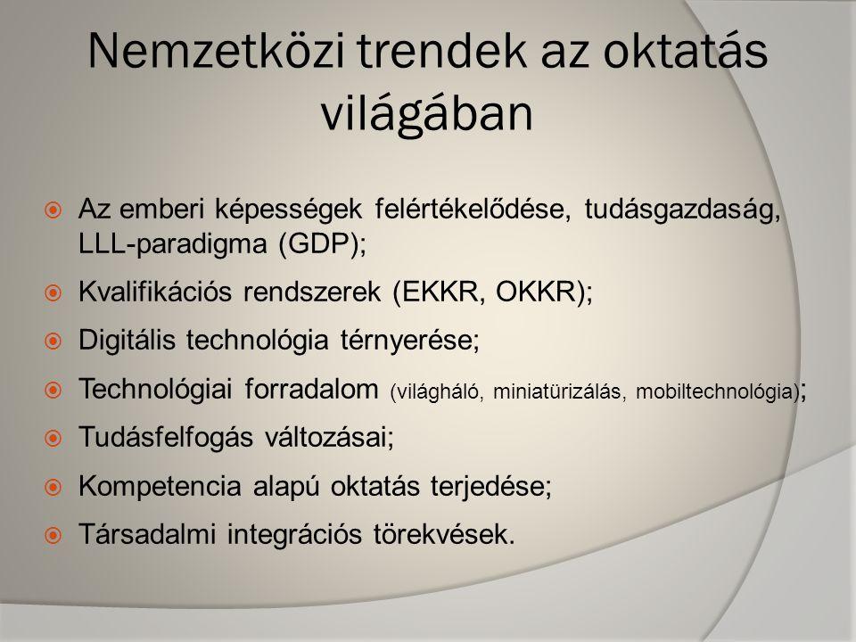 Nemzetközi trendek az oktatás világában  Az emberi képességek felértékelődése, tudásgazdaság, LLL-paradigma (GDP);  Kvalifikációs rendszerek (EKKR, OKKR);  Digitális technológia térnyerése;  Technológiai forradalom (világháló, miniatürizálás, mobiltechnológia) ;  Tudásfelfogás változásai;  Kompetencia alapú oktatás terjedése;  Társadalmi integrációs törekvések.