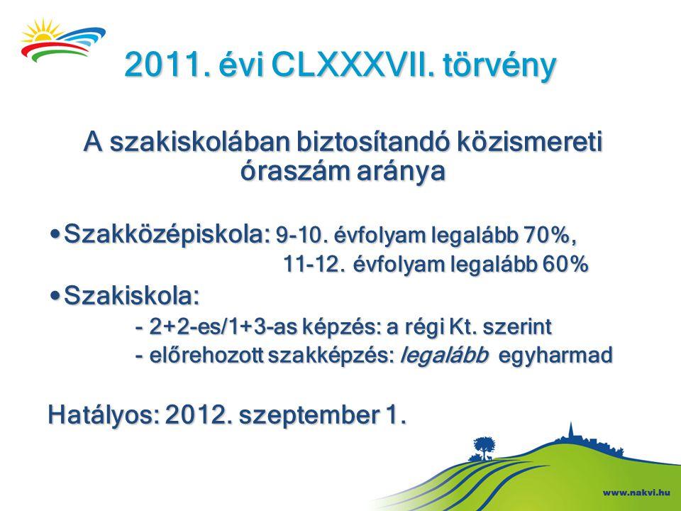 2011. évi CLXXXVII. törvény A szakiskolában biztosítandó közismereti óraszám aránya • Szakközépiskola: 9-10. évfolyam legalább 70%, 11-12. évfolyam le