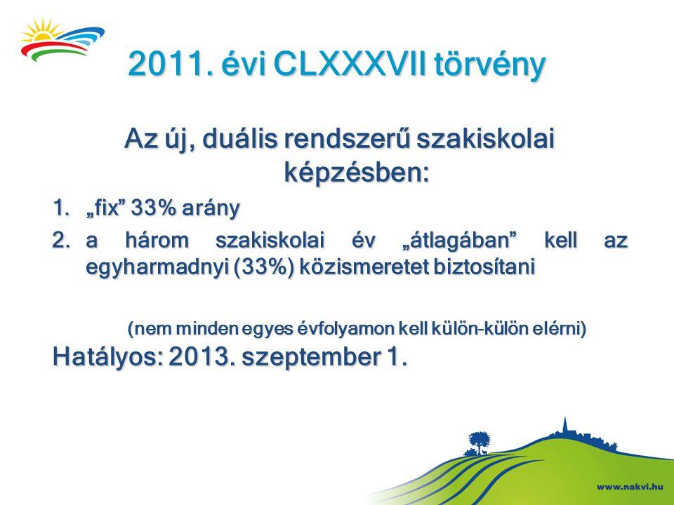 """2011. évi CLXXXVII törvény Az új, duális rendszerű szakiskolai képzésben: 1.""""fix"""" 33% arány 2.a három szakiskolai év """"átlagában"""" kell az egyharmadnyi"""