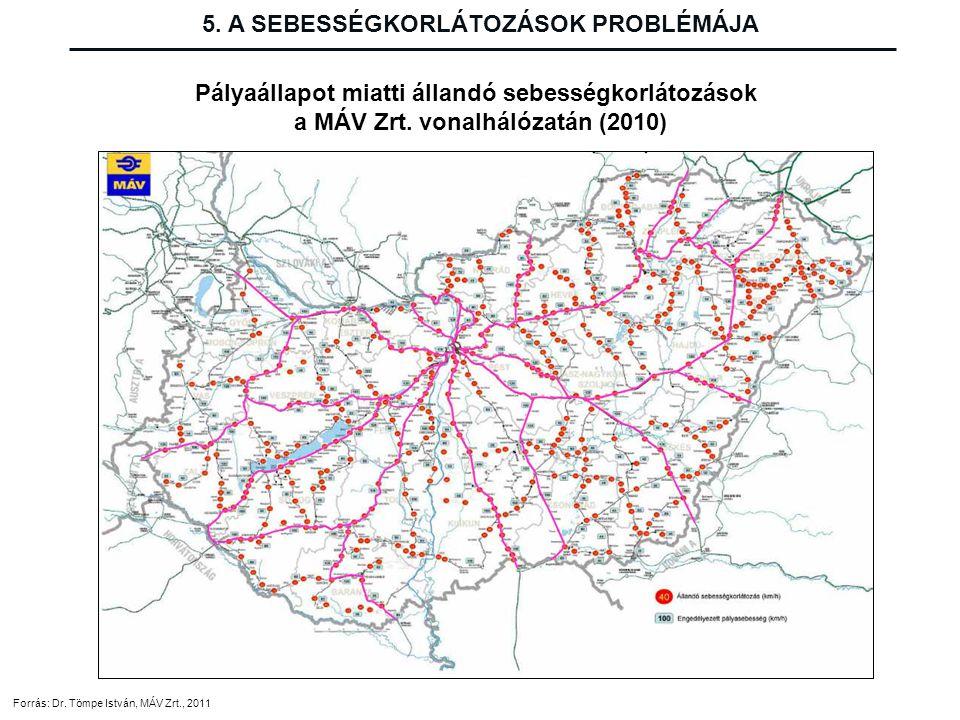 Forrás: Dr. Tömpe István, MÁV Zrt., 2011 Pályaállapot miatti állandó sebességkorlátozások a MÁV Zrt. vonalhálózatán (2010) 5. A SEBESSÉGKORLÁTOZÁSOK P