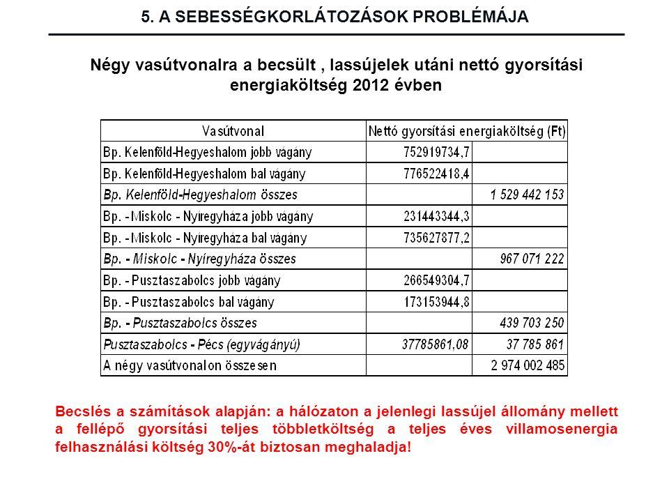 5. A SEBESSÉGKORLÁTOZÁSOK PROBLÉMÁJA Négy vasútvonalra a becsült, lassújelek utáni nettó gyorsítási energiaköltség 2012 évben Becslés a számítások ala