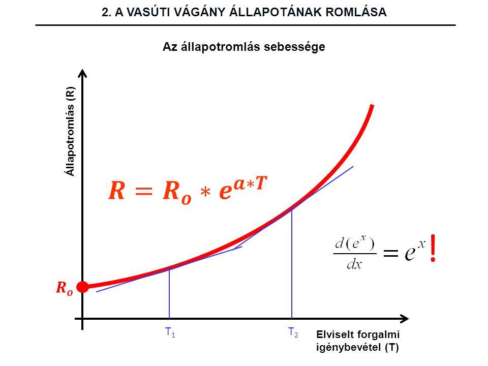 Állapotromlás (R) Elviselt forgalmi igénybevétel (T) Az állapotromlás sebessége 2. A VASÚTI VÁGÁNY ÁLLAPOTÁNAK ROMLÁSA T1T1 T2T2 !