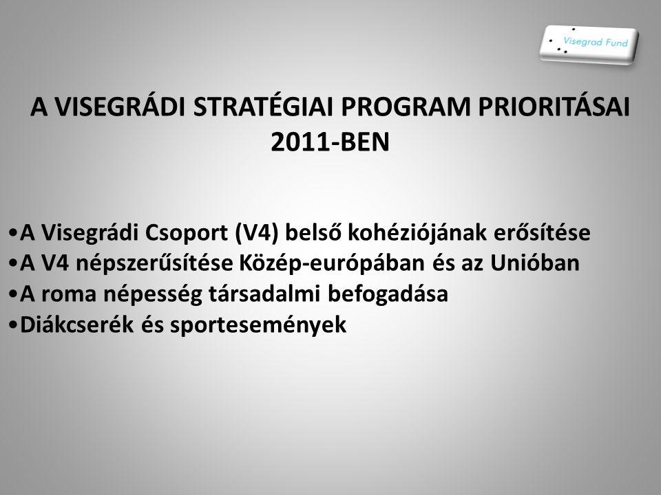 VISEGRÁDI STRATÉGIAI PROGRAM (Visegrad Strategic Program)  mindegyik V4-partner  stratégia célokra  átlag: 30.000€  max.