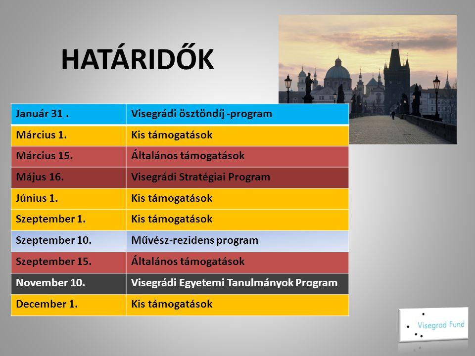 VISEGRÁD + V4 K-E,Ny-Balkán,D-Kaukázus  min. 2xV4-tag  max.