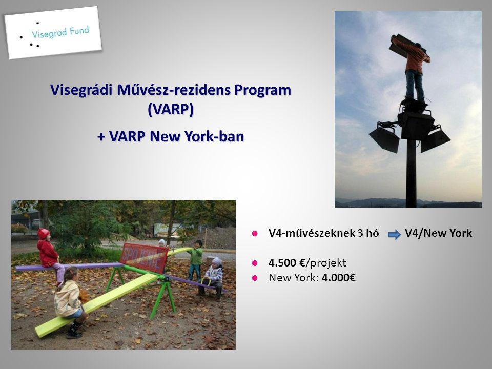  V4-művészeknek 3 hó V4/New York  4.500 €/projekt  New York: 4.000€ Visegrádi Művész-rezidens Program (VARP) + VARP New York-ban