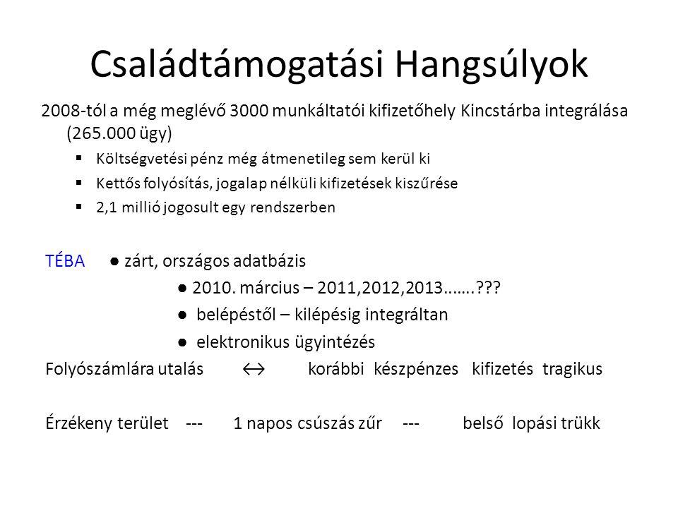 Családtámogatási Hangsúlyok 2008-tól a még meglévő 3000 munkáltatói kifizetőhely Kincstárba integrálása (265.000 ügy)  Költségvetési pénz még átmenet