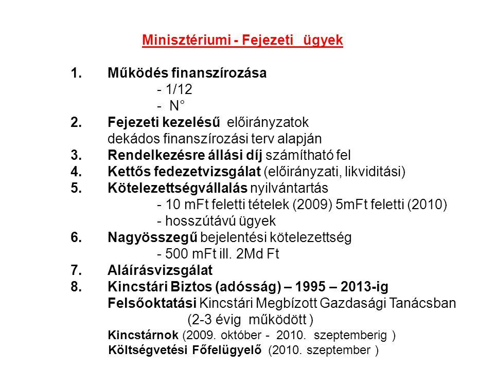 Minisztériumi - Fejezeti ügyek 1.Működés finanszírozása - 1/12 - N° 2.Fejezeti kezelésű előirányzatok dekádos finanszírozási terv alapján 3.Rendelkezé