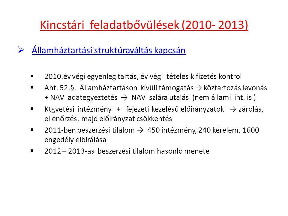Kincstári feladatbővülések (2010- 2013)  Államháztartási struktúraváltás kapcsán  2010.év végi egyenleg tartás, év végi tételes kifizetés kontrol 