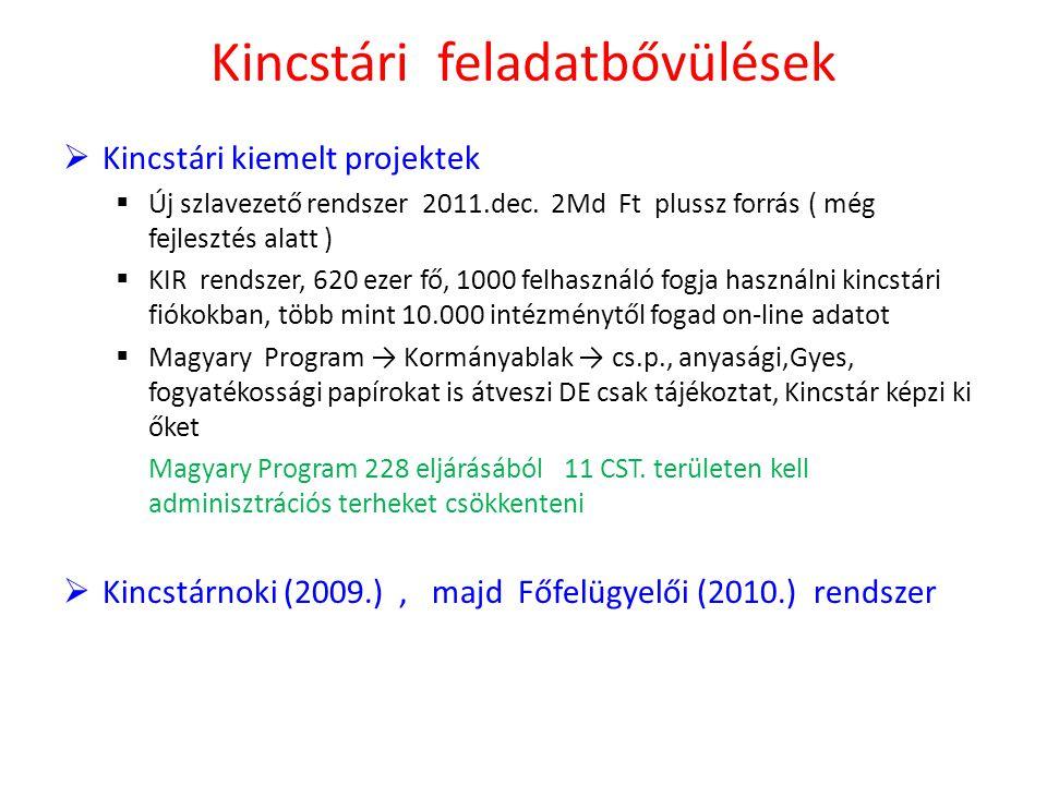 Kincstári feladatbővülések  Kincstári kiemelt projektek  Új szlavezető rendszer 2011.dec. 2Md Ft plussz forrás ( még fejlesztés alatt )  KIR rendsz