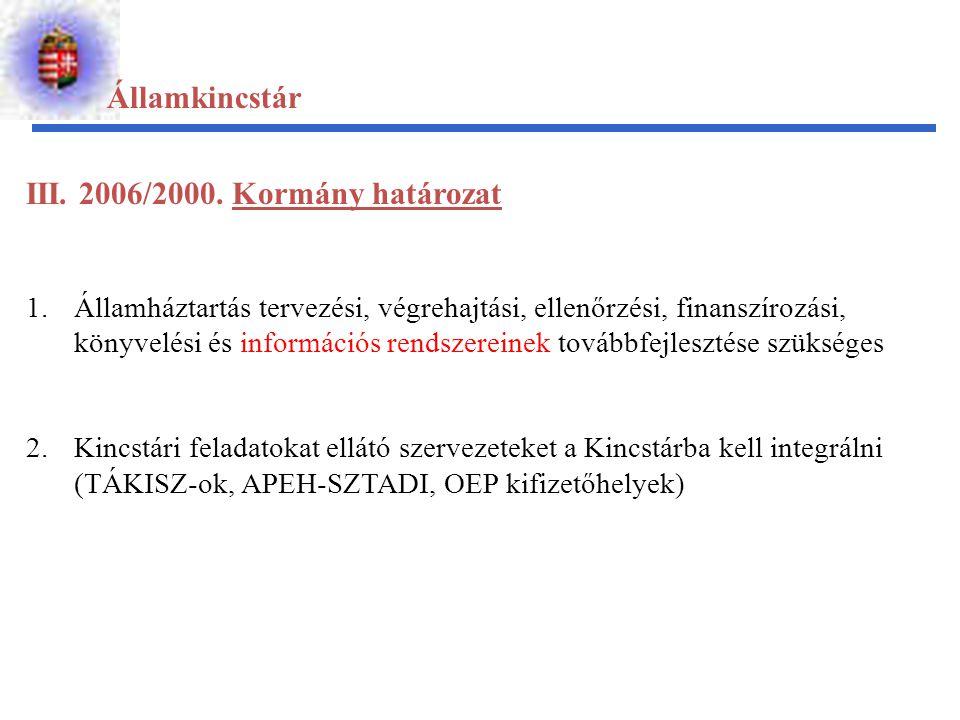Államkincstár III. 2006/2000. Kormány határozat 1.Államháztartás tervezési, végrehajtási, ellenőrzési, finanszírozási, könyvelési és információs rends